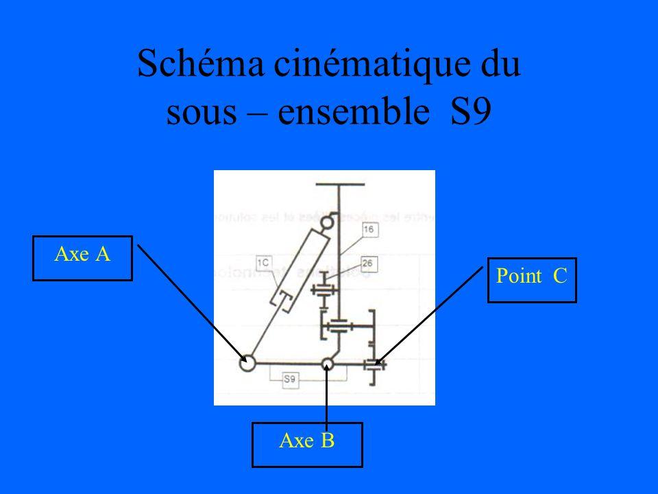 Schéma cinématique du sous – ensemble S9 Axe B Point C Axe A