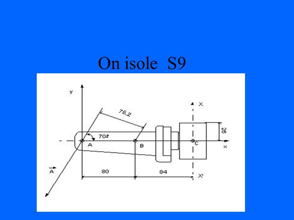 On demande : Déterminer complètement les actions en B et en C ( cordonnées, normes et angles formé avec ox ) Présenter les résultats de la manière sui