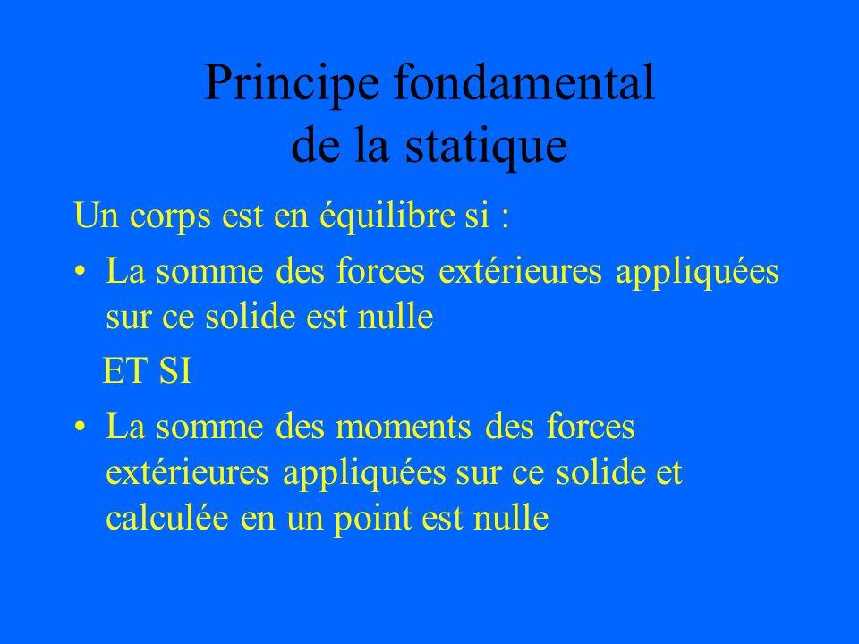 Principe fondamental de la statique Un corps est en équilibre si : La somme des forces extérieures appliquées sur ce solide est nulle ET SI La somme des moments des forces extérieures appliquées sur ce solide et calculée en un point est nulle