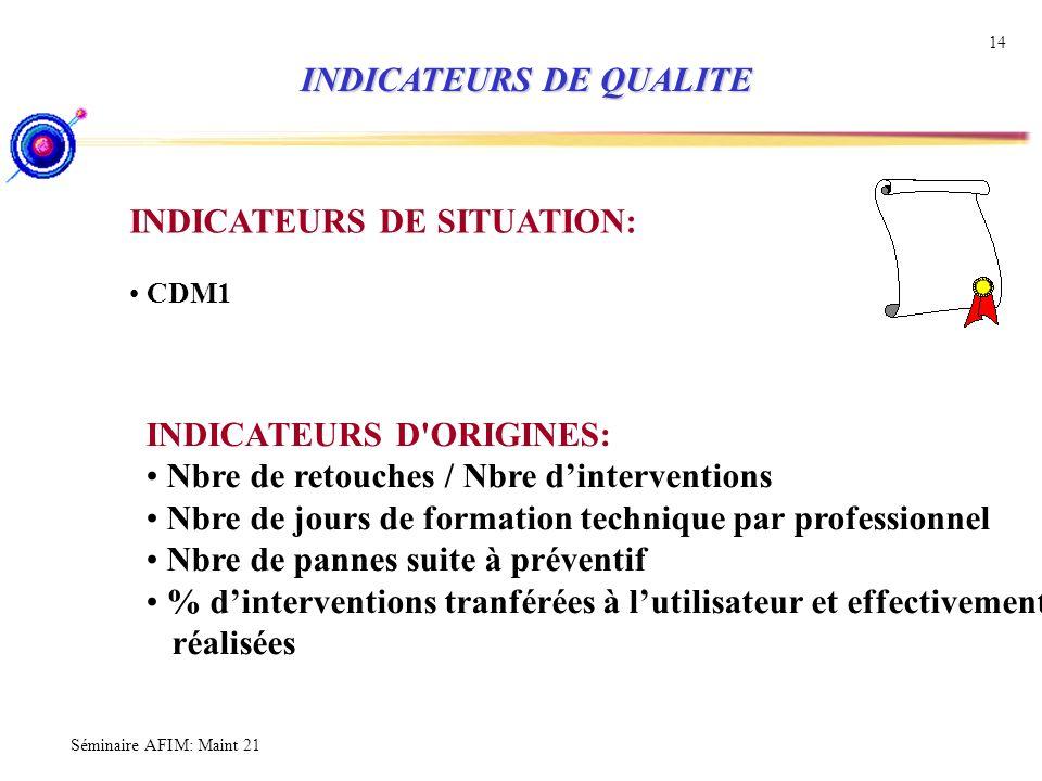 Séminaire AFIM: Maint 21 14 INDICATEURS DE QUALITE INDICATEURS DE QUALITE INDICATEURS DE SITUATION: CDM1 INDICATEURS D'ORIGINES: Nbre de retouches / N