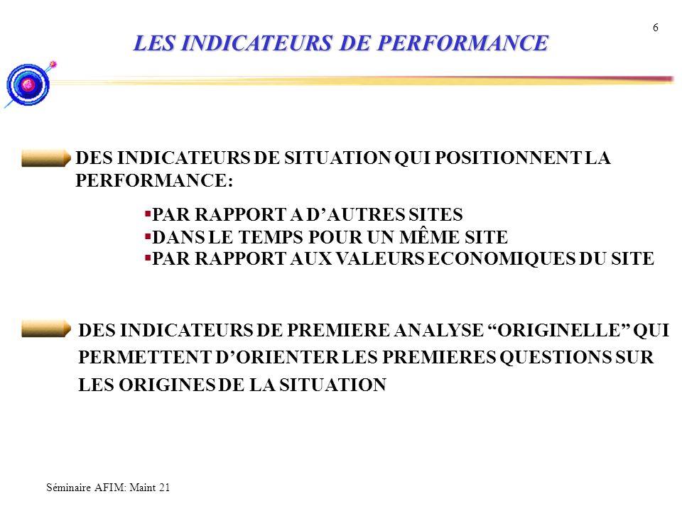 Séminaire AFIM: Maint 21 7 INDICATEURS DE COÛT INDICATEURS DE COÛT INDICATEURS DE SITUATION: CGM / Valeur Ajoutée., CGM / Valeur à Neuf, CGM / Unité dœuvre produite (UOP), CGM / Heures de fonctionnement PREMIERES ORIGINES DU CGM: CIM / CGM, CDM(S) / CGM, CSM / CGM, ASM / CGM, CIM / Heure de fonctionnement, CIM / UOP, AMORTISSEMENTS DE RENOUVELLEMENT REELS / AMORTISSEMENTS NECESSAIRES