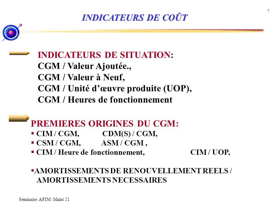 Séminaire AFIM: Maint 21 7 INDICATEURS DE COÛT INDICATEURS DE COÛT INDICATEURS DE SITUATION: CGM / Valeur Ajoutée., CGM / Valeur à Neuf, CGM / Unité d