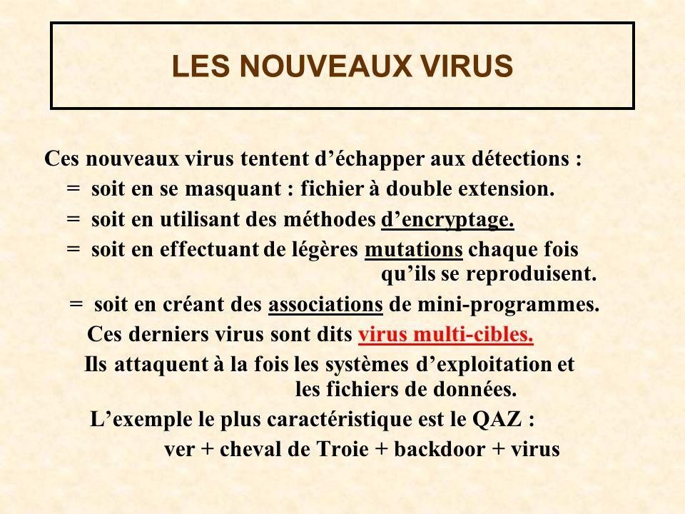 LES NOUVEAUX VIRUS Ces nouveaux virus tentent déchapper aux détections : = soit en se masquant : fichier à double extension. = soit en utilisant des m