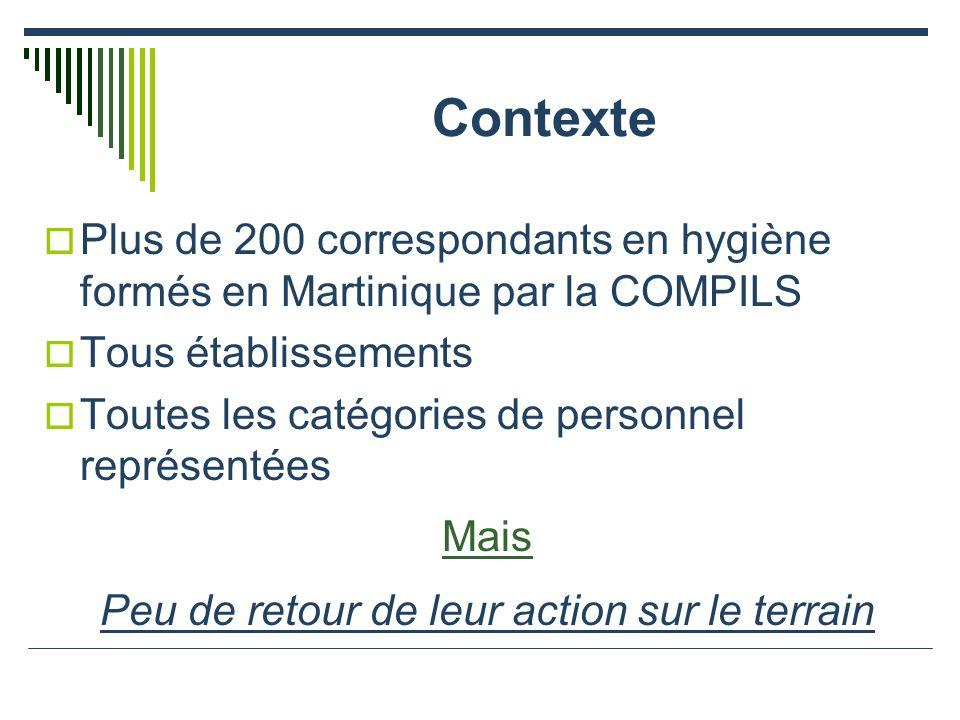 Contexte Plus de 200 correspondants en hygiène formés en Martinique par la COMPILS Tous établissements Toutes les catégories de personnel représentées Mais Peu de retour de leur action sur le terrain