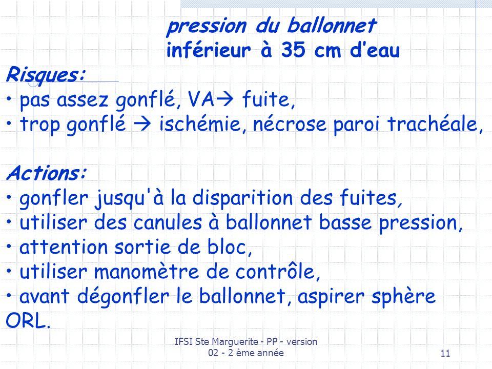 IFSI Ste Marguerite - PP - version 02 - 2 ème année10 perméabilité de la canule Risque d obstruction par : hernie du ballonnet, coudure, plicature de la canule, bouchon ou caillot sanguin, Actions: aspirations stériles / contrôler quantité, aspect des sécrétions, doute alerte médecin, changement 7 jours selon protocole, instillations trachéales, humidification / réchauffement des gaz inspirés (Nez artificiel / humidificateur / aérosol).