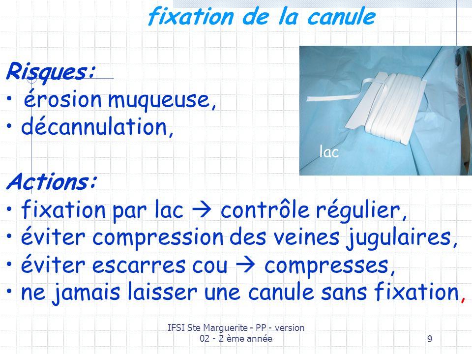 IFSI Ste Marguerite - PP - version 02 - 2 ème année29 Cordon de fixation Partie cou