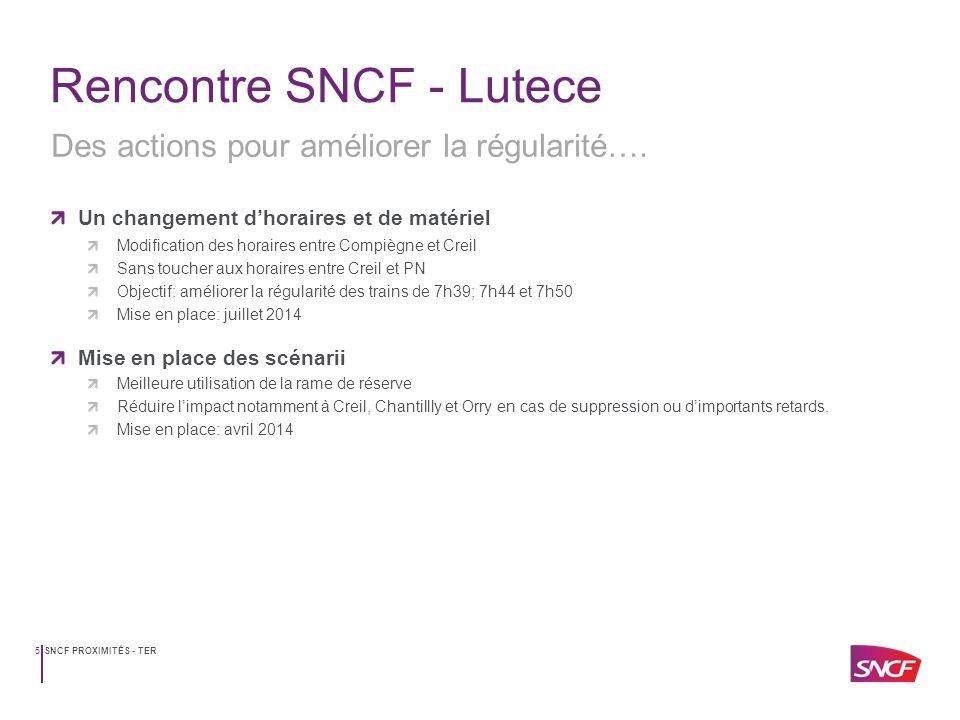 SNCF PROXIMITÉS - TER5 Rencontre SNCF - Lutece Un changement dhoraires et de matériel Modification des horaires entre Compiègne et Creil Sans toucher