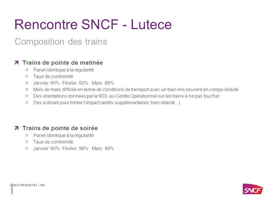 SNCF PROXIMITÉS - TER6 Rencontre SNCF - Lutece Trains de pointe de matinée Panel identique à la régularité Taux de conformité: Janvier: 90% Février: 9