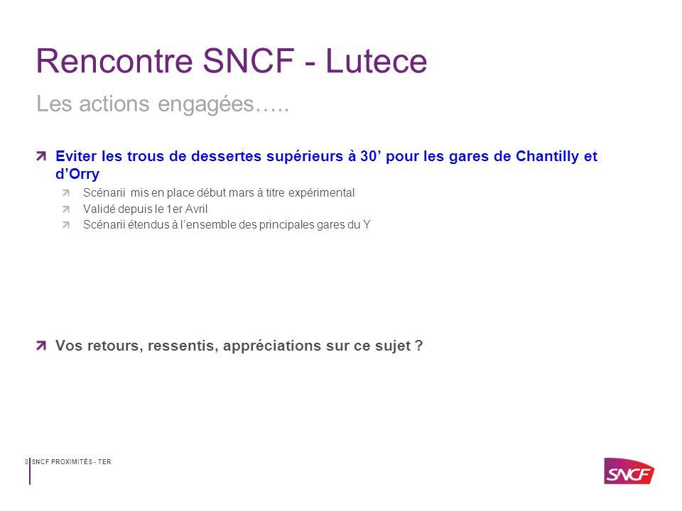 SNCF PROXIMITÉS - TER9 Rencontre SNCF - Lutece Etudier les changements de matériel de 5 trains pour régler les problématiques de sous capacité structurelle Pas de solution technique trouvée Les actions engagées…..