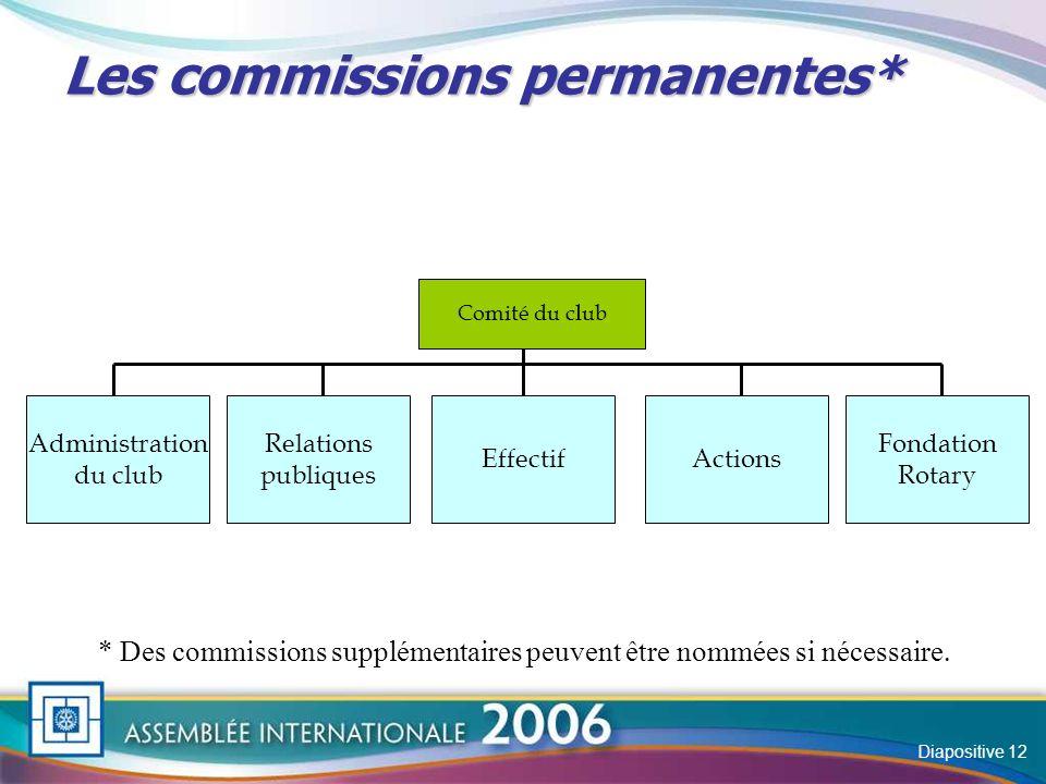 Slide Les commissions permanentes* * Des commissions supplémentaires peuvent être nommées si nécessaire.
