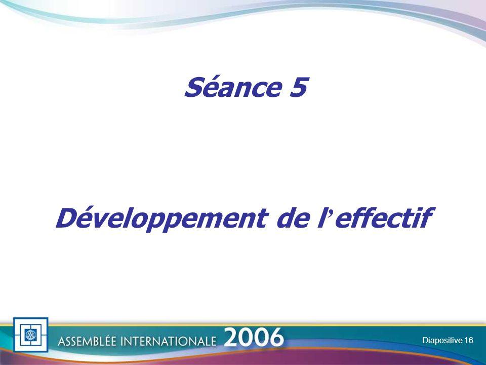 Slide Séance 5 Développement de l effectif Diapositive 16