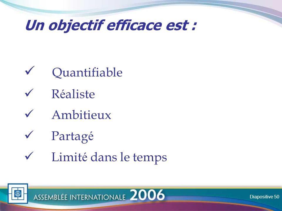 Slide Un objectif efficace est : Quantifiable R é aliste Ambitieux Partag é Limit é dans le temps Diapositive 50