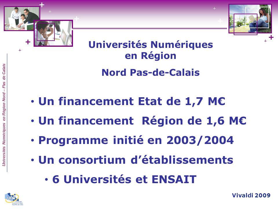 Universités Numériques en Région Nord – Pas de Calais Un financement Etat de 1,7 M Un financement Région de 1,6 M Programme initié en 2003/2004 Un con
