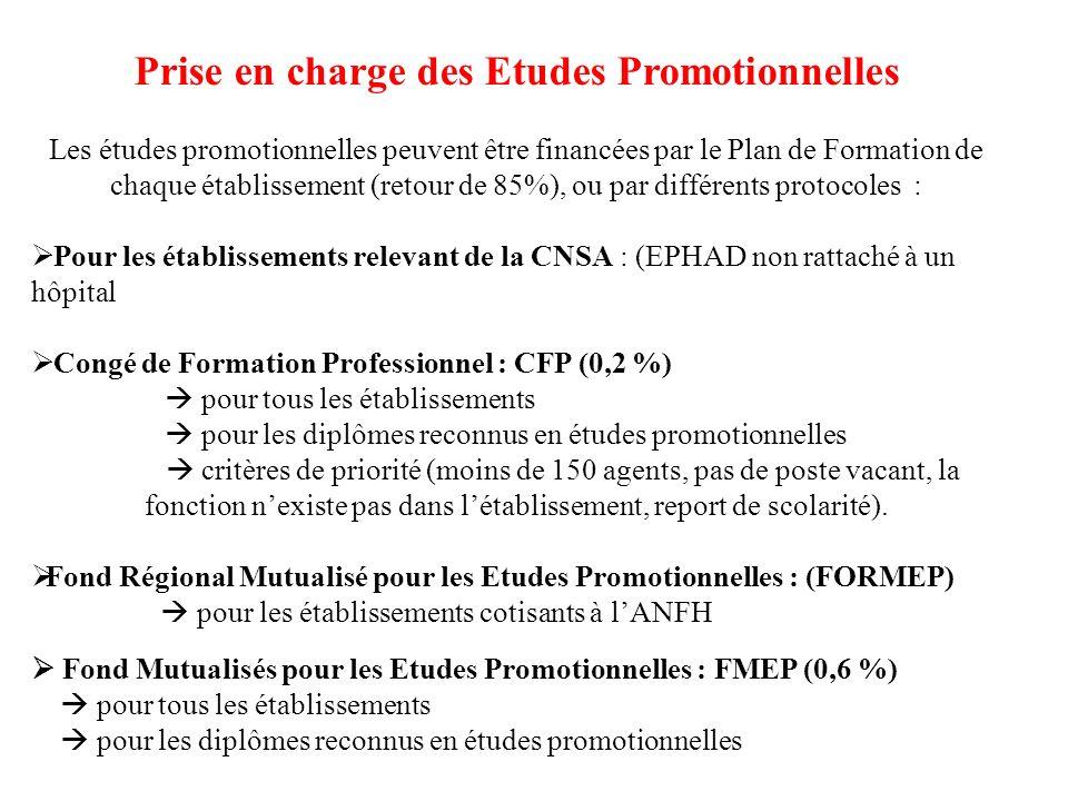 Prise en charge des Etudes Promotionnelles Les études promotionnelles peuvent être financées par le Plan de Formation de chaque établissement (retour