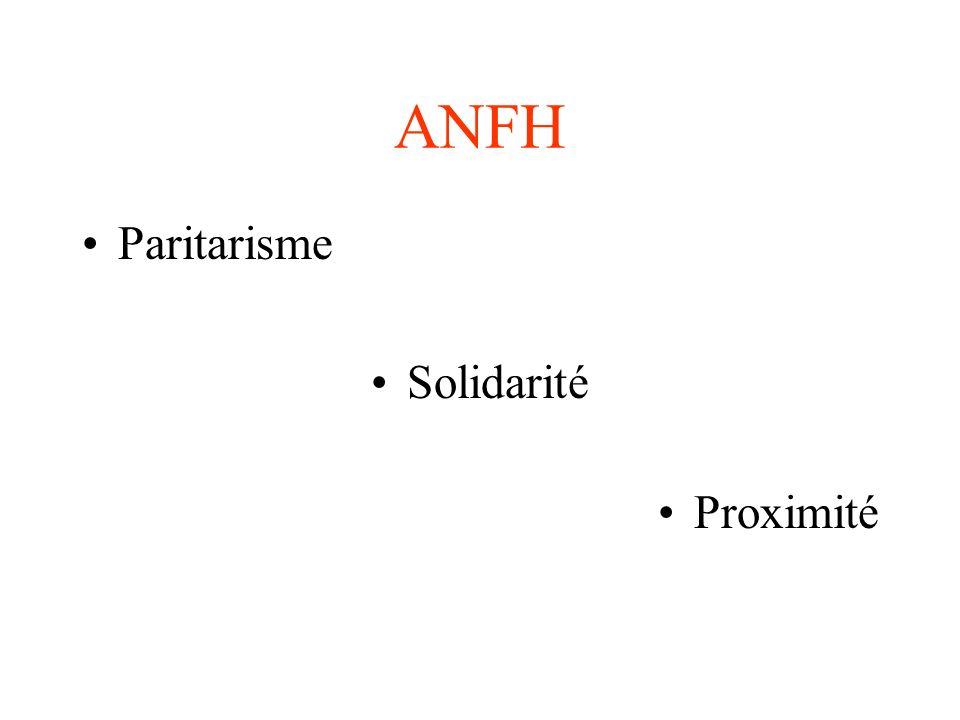 ANFH Paritarisme Solidarité Proximité