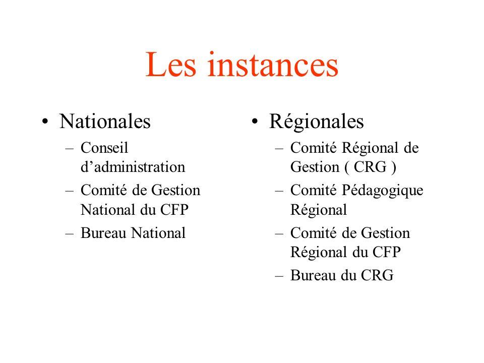 Les instances Nationales –Conseil dadministration –Comité de Gestion National du CFP –Bureau National Régionales –Comité Régional de Gestion ( CRG ) –