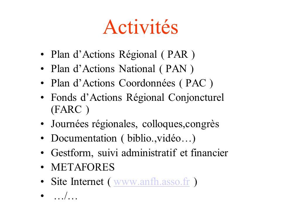 Activités Plan dActions Régional ( PAR ) Plan dActions National ( PAN ) Plan dActions Coordonnées ( PAC ) Fonds dActions Régional Conjoncturel (FARC )