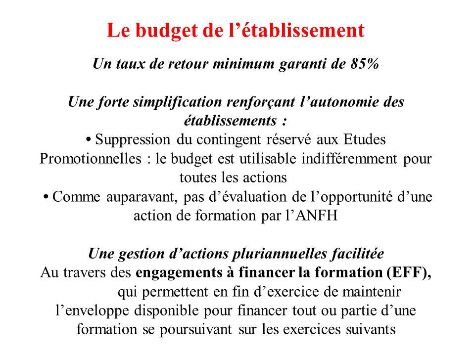 Le budget de létablissement Un taux de retour minimum garanti de 85% Une forte simplification renforçant lautonomie des établissements : Suppression d