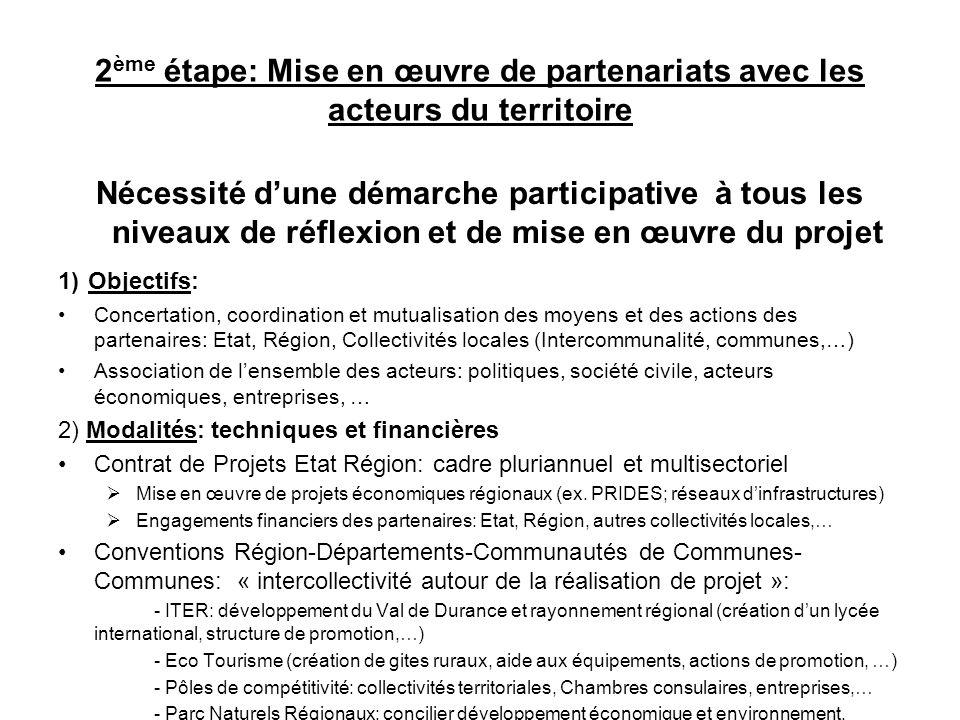 2 ème étape: Mise en œuvre de partenariats avec les acteurs du territoire Nécessité dune démarche participative à tous les niveaux de réflexion et de