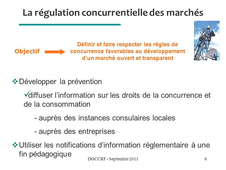 DGCCRF - Septembre 20116 La régulation concurrentielle des marchés Développer la prévention diffuser linformation sur les droits de la concurrence et de la consommation - auprès des instances consulaires locales - auprès des entreprises Utiliser les notifications dinformation réglementaire à une fin pédagogique Définir et faire respecter les règles de concurrence favorables au développement dun marché ouvert et transparent Objectif