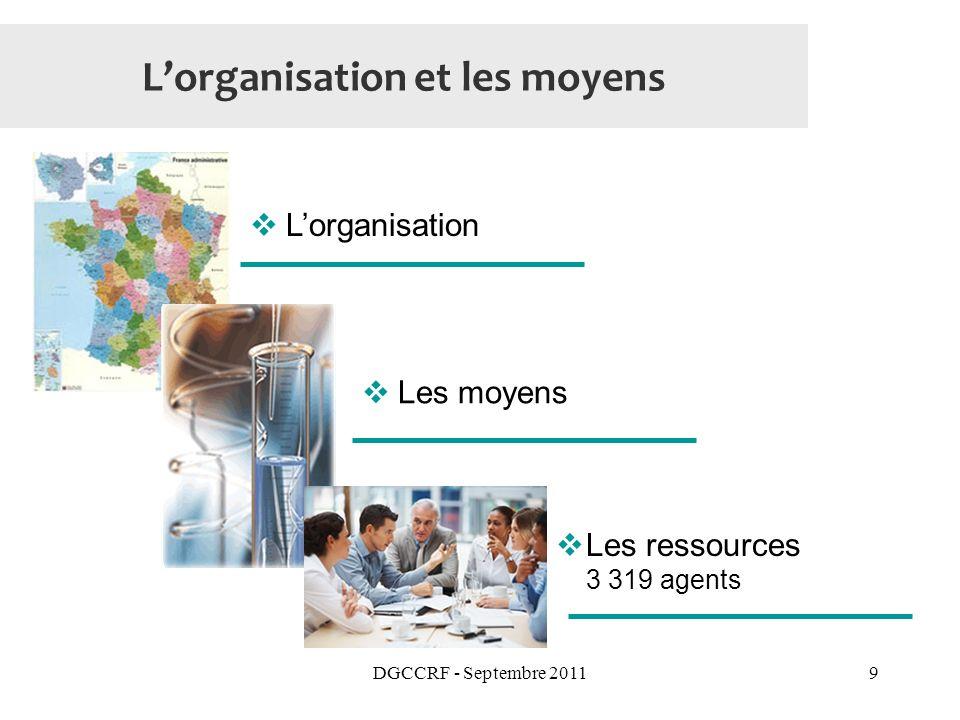 DGCCRF - Septembre 20119 Lorganisation et les moyens Lorganisation Les moyens Les ressources 3 319 agents