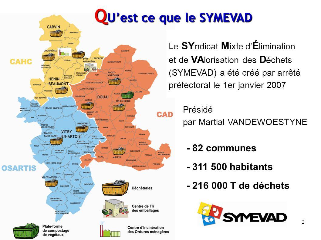 2 Le SY ndicat M ixte d É limination et de VA lorisation des D échets (SYMEVAD) a été créé par arrêté préfectoral le 1er janvier 2007 Présidé par Mart