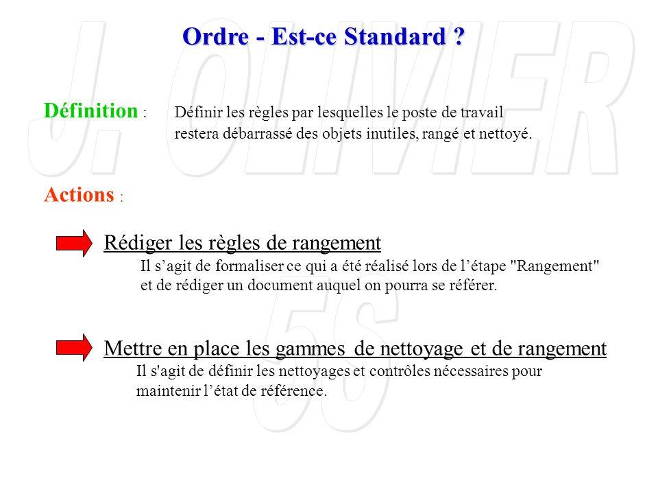 Ordre - Est-ce Standard ? Définition : Définir les règles par lesquelles le poste de travail restera débarrassé des objets inutiles, rangé et nettoyé.