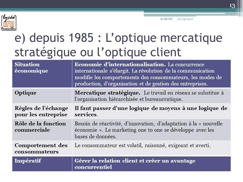 e) depuis 1985 : Loptique mercatique stratégique ou loptique client Situation économique Economie dinternationalisation. La concurrence internationale
