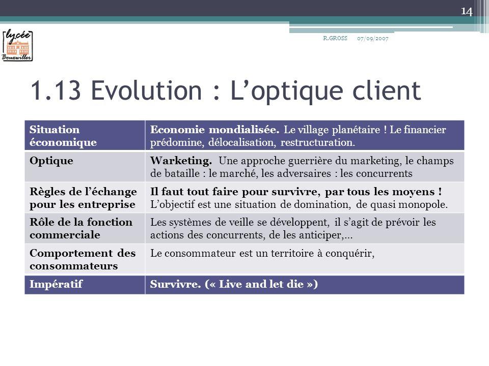 1.13 Evolution : Loptique client Situation économique Economie mondialisée. Le village planétaire ! Le financier prédomine, délocalisation, restructur