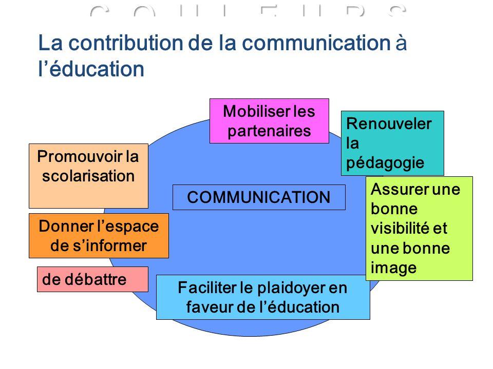 C O U L E U R S Franck VIDAL - CNRS C O U L E U R S Franck VIDAL - CNRS Compréhensive Programme for Populations COMMUNICATION Faciliter le plaidoyer e