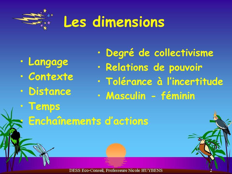 C O U L E U R S Franck VIDAL - CNRS C O U L E U R S Franck VIDAL - CNRS Les dimensions Langage Contexte Distance Temps Enchaînements dactions Degré de