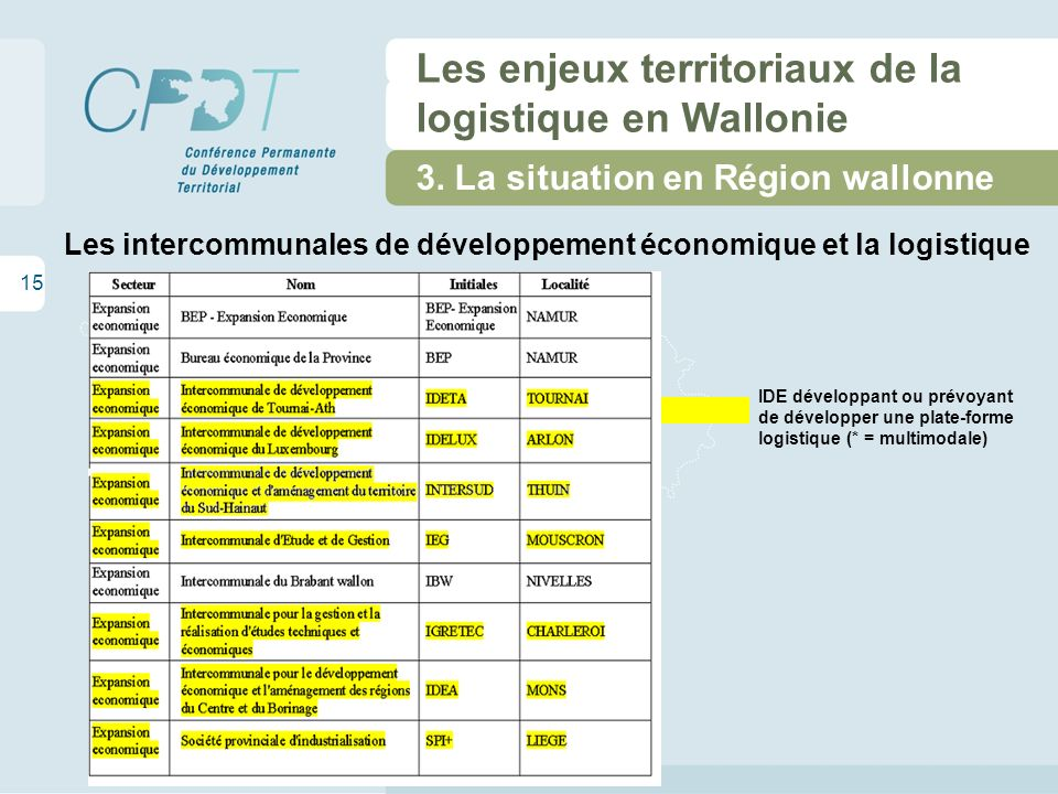 15 Les enjeux territoriaux de la logistique en Wallonie Les intercommunales de développement économique et la logistique IDE développant ou prévoyant de développer une plate-forme logistique (* = multimodale) 3.