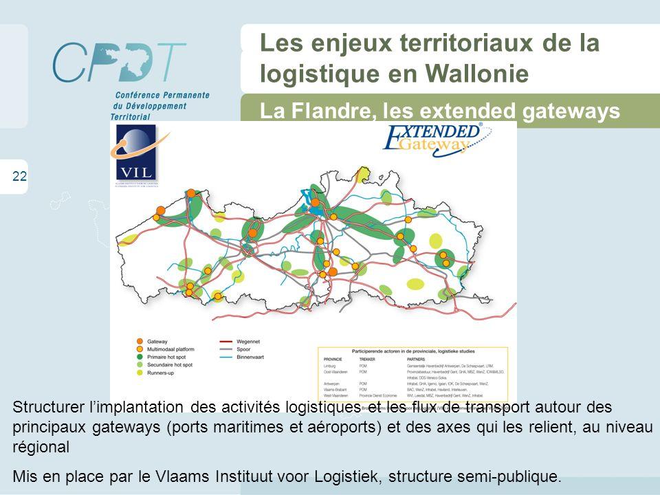 La Flandre, les extended gateways 22 Les enjeux territoriaux de la logistique en Wallonie Structurer limplantation des activités logistiques et les flux de transport autour des principaux gateways (ports maritimes et aéroports) et des axes qui les relient, au niveau régional Mis en place par le Vlaams Instituut voor Logistiek, structure semi-publique.