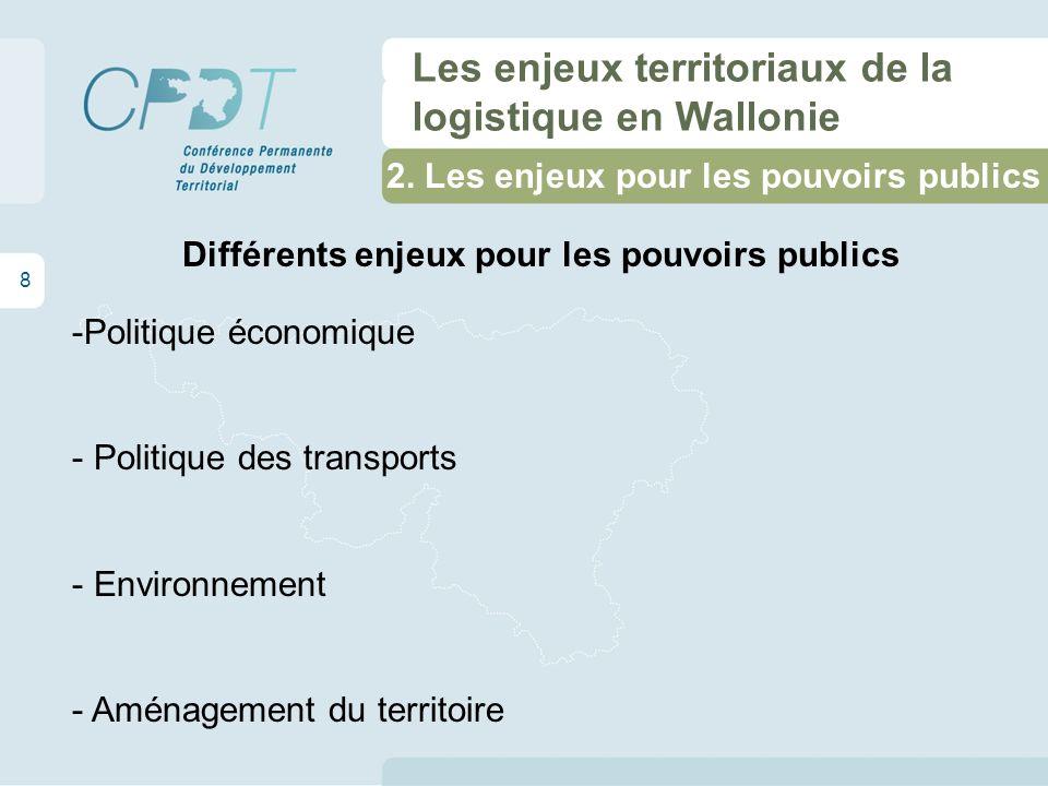 9 Les enjeux territoriaux de la logistique en Wallonie La politique en Europe : - le manque dun cadre global, une politique de lUE faible - des actions mal coordonnées, centrées autour de la vision libérale de lUE et des états-membres - des responsabilités importantes sur les pouvoirs régionaux et locaux Des conséquences multiples : - inefficacité du transport combiné et développement du transport routier - pouvoir de pression important et grande latitude laissée aux investisseurs privés - désorganisation territoriale et concurrence intra-européenne - capacité daction des pouvoirs publics limitée 2.