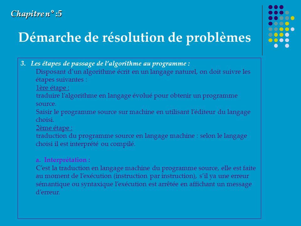Démarche de résolution de problèmes Chapitre n° :5 3. Les étapes de passage de lalgorithme au programme : Disposant dun algorithme écrit en un langage