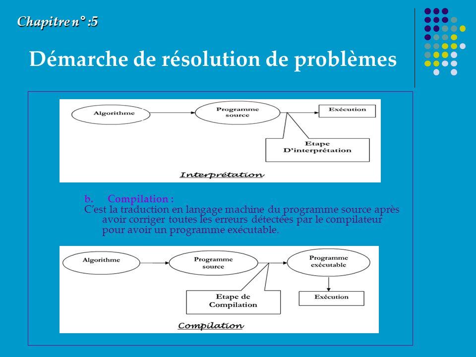 Démarche de résolution de problèmes Chapitre n° :5 b. Compilation : Cest la traduction en langage machine du programme source après avoir corriger tou