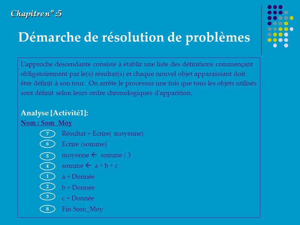 Démarche de résolution de problèmes Chapitre n° :5 Lapproche descendante consiste à établir une liste des définitions commençant obligatoirement par le(s) résultat(s) et chaque nouvel objet apparaissant doit être définit à son tour.