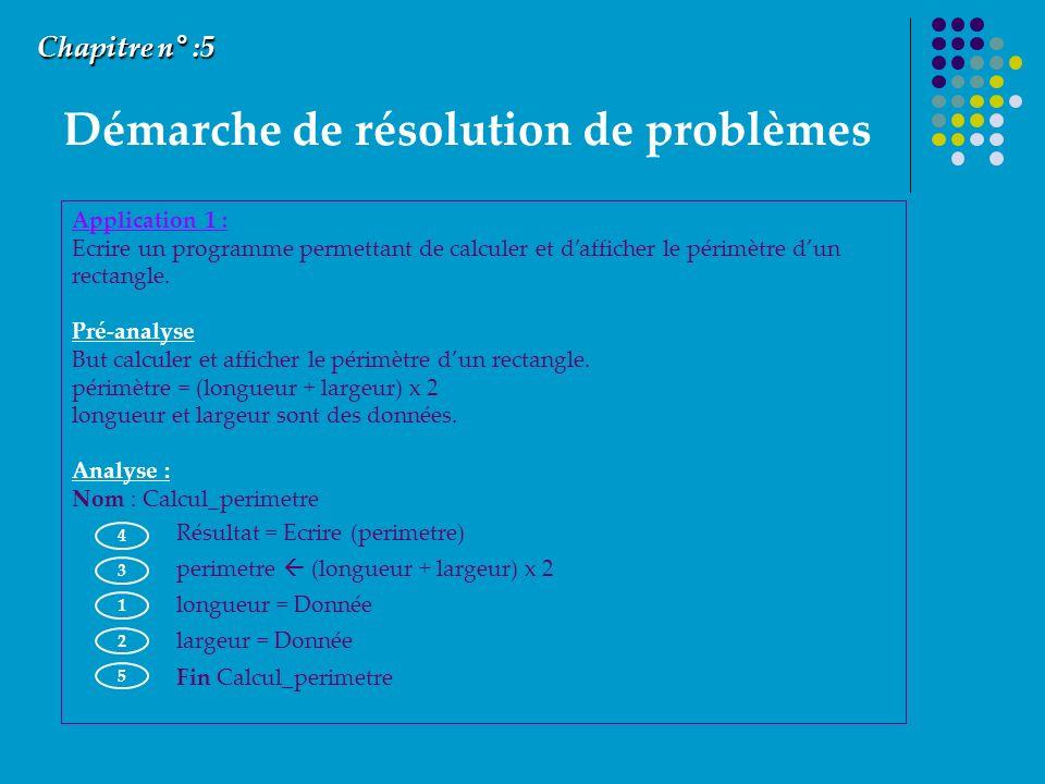 Démarche de résolution de problèmes Chapitre n° :5 Application 1 : Ecrire un programme permettant de calculer et dafficher le périmètre dun rectangle.