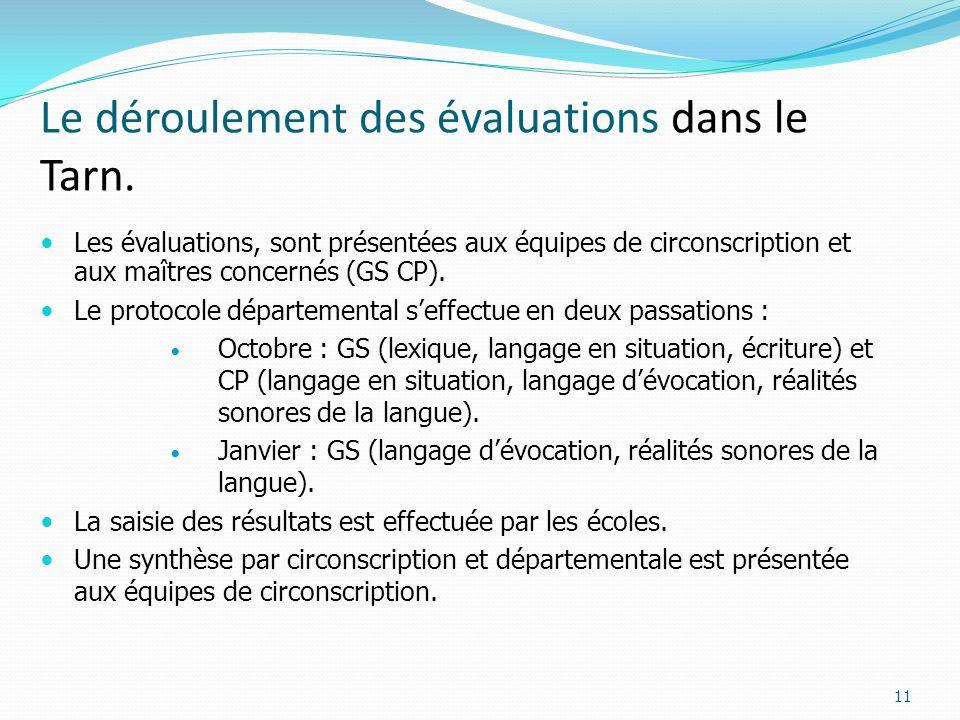 Le déroulement des évaluations dans le Tarn. Les évaluations, sont présentées aux équipes de circonscription et aux maîtres concernés (GS CP). Le prot