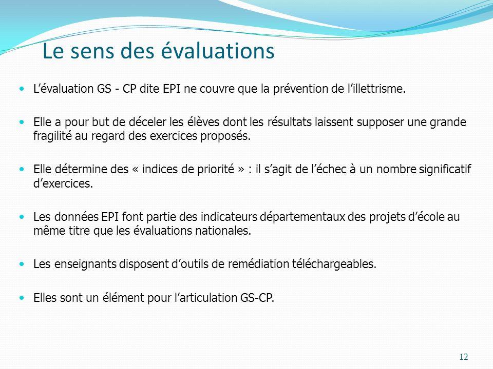 Le sens des évaluations Lévaluation GS - CP dite EPI ne couvre que la prévention de lillettrisme. Elle a pour but de déceler les élèves dont les résul