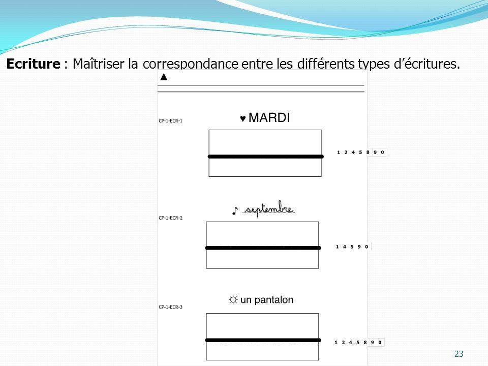 23 Ecriture : Maîtriser la correspondance entre les différents types décritures.