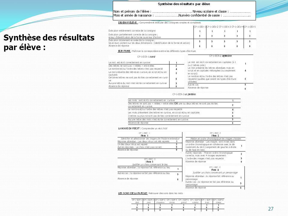 27 Synthèse des résultats par élève :