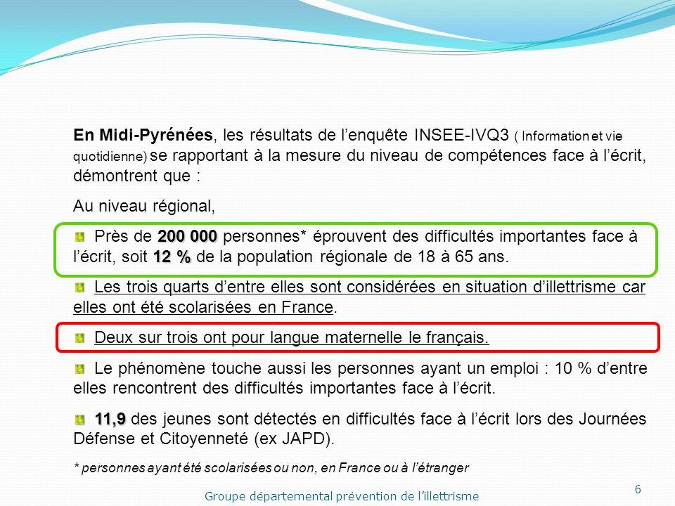 En Midi-Pyrénées, les résultats de lenquête INSEE-IVQ3 ( Information et vie quotidienne) se rapportant à la mesure du niveau de compétences face à lécrit, démontrent que : Au niveau régional, 200 000 12 % Près de 200 000 personnes* éprouvent des difficultés importantes face à lécrit, soit 12 % de la population régionale de 18 à 65 ans.