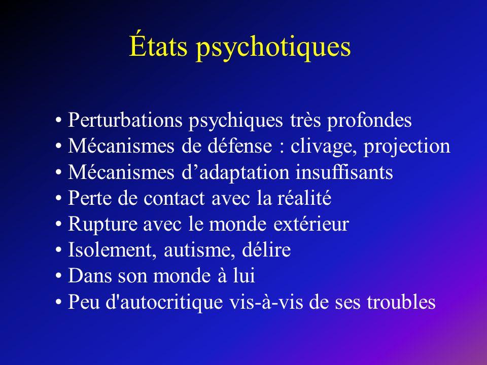 Perturbations psychiques très profondes Mécanismes de défense : clivage, projection Mécanismes dadaptation insuffisants Perte de contact avec la réalité Rupture avec le monde extérieur Isolement, autisme, délire Dans son monde à lui Peu d autocritique vis-à-vis de ses troubles États psychotiques