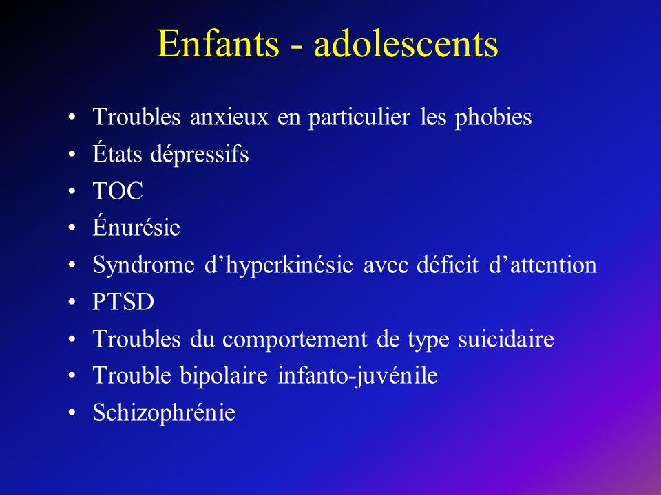 Enfants - adolescents Troubles anxieux en particulier les phobies États dépressifs TOC Énurésie Syndrome dhyperkinésie avec déficit dattention PTSD Troubles du comportement de type suicidaire Trouble bipolaire infanto-juvénile Schizophrénie