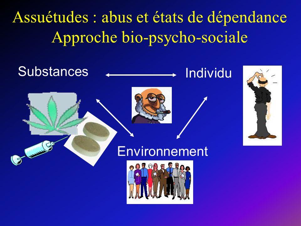 Assuétudes : abus et états de dépendance Approche bio-psycho-sociale Substances Individu Environnement