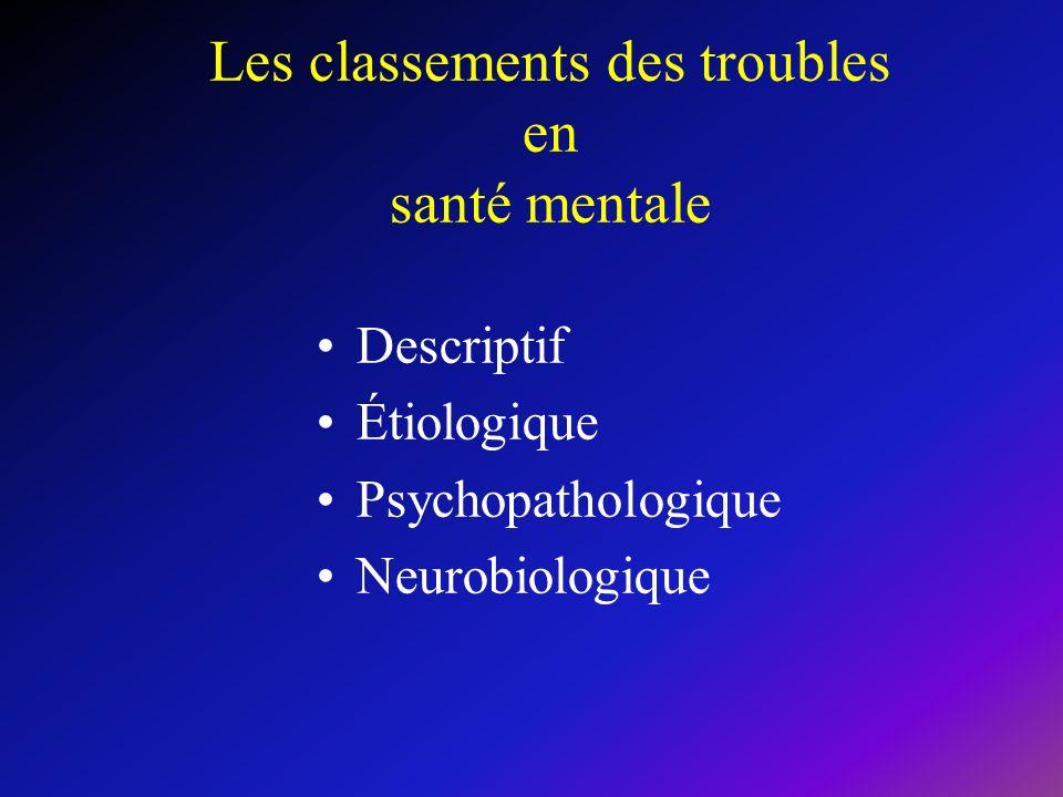 Les classements des troubles en santé mentale Descriptif Étiologique Psychopathologique Neurobiologique