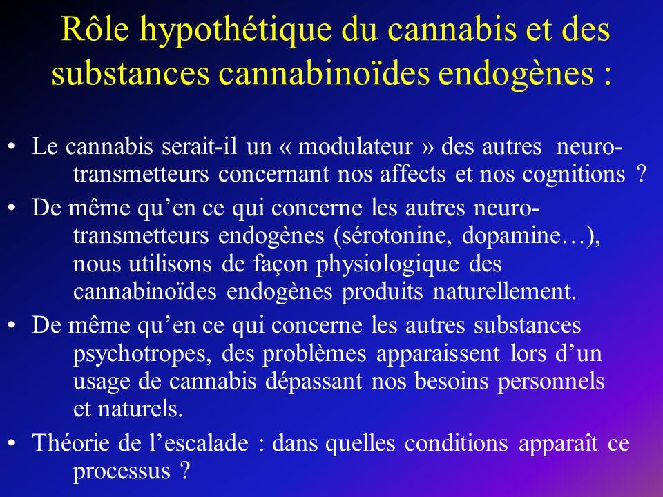 Rôle hypothétique du cannabis et des substances cannabinoïdes endogènes : Le cannabis serait-il un « modulateur » des autres neuro- transmetteurs concernant nos affects et nos cognitions .