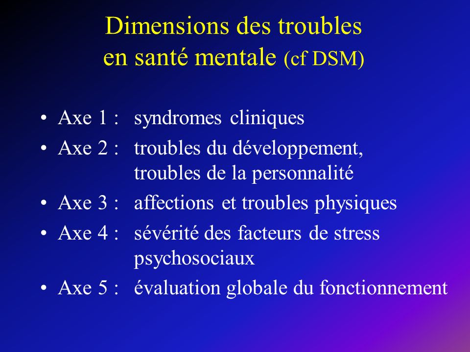 Dimensions des troubles en santé mentale (cf DSM) Axe 1 : syndromes cliniques Axe 2 : troubles du développement, troubles de la personnalité Axe 3 : affections et troubles physiques Axe 4 : sévérité des facteurs de stress psychosociaux Axe 5 : évaluation globale du fonctionnement