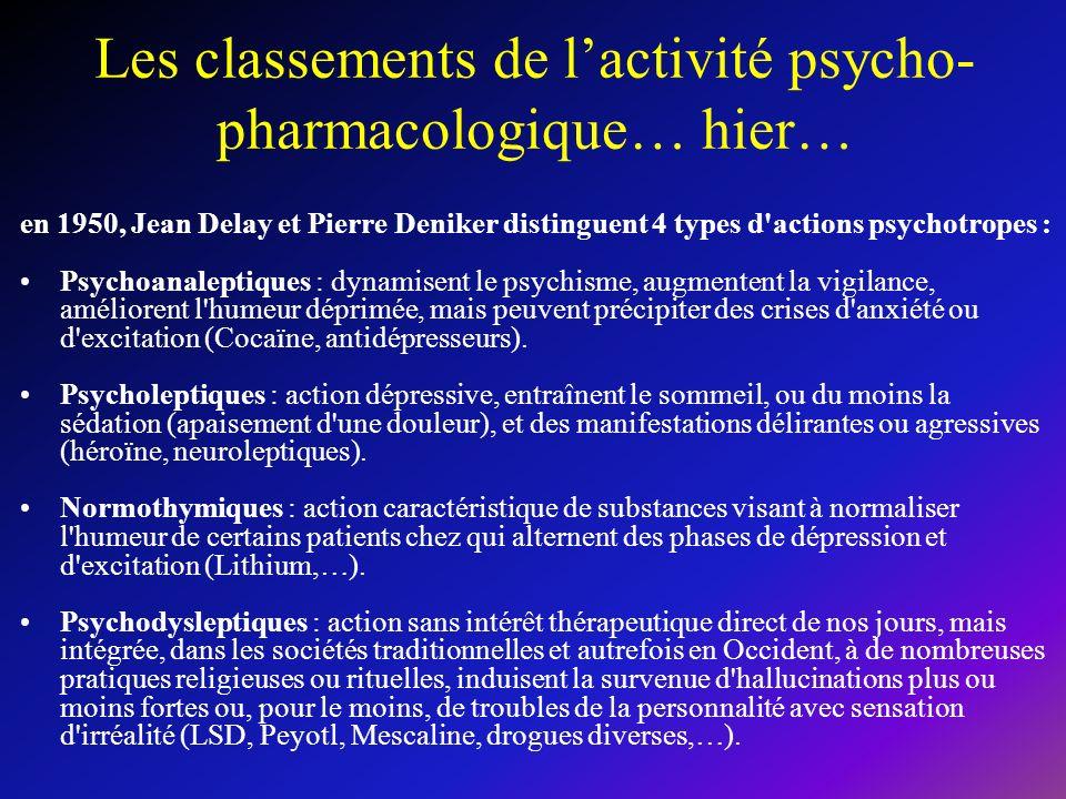 Les classements de lactivité psycho- pharmacologique… hier… en 1950, Jean Delay et Pierre Deniker distinguent 4 types d actions psychotropes : Psychoanaleptiques : dynamisent le psychisme, augmentent la vigilance, améliorent l humeur déprimée, mais peuvent précipiter des crises d anxiété ou d excitation (Cocaïne, antidépresseurs).